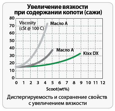 visc_increase